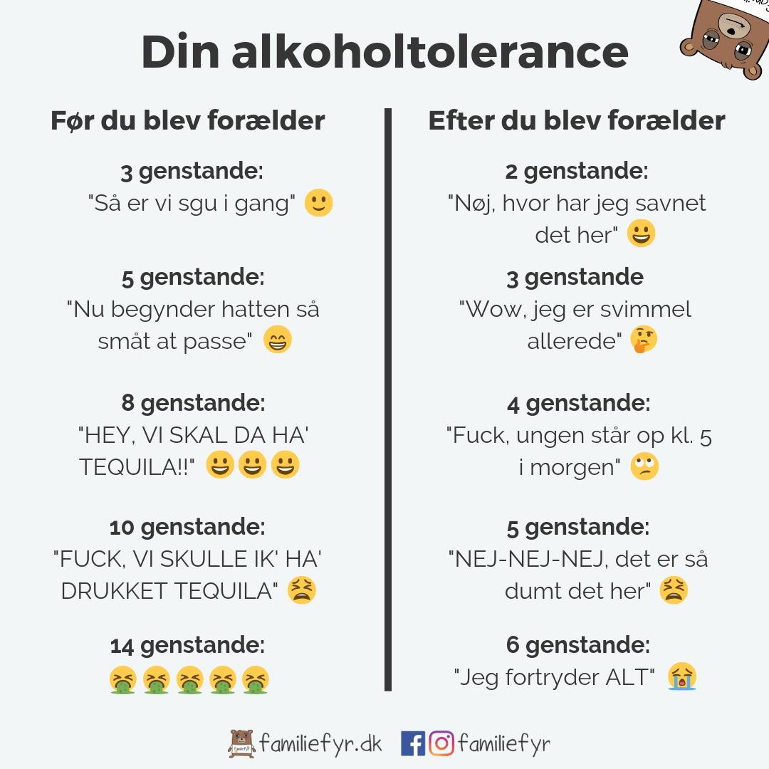 Din alkoholtolerance før og efter du blev forælder